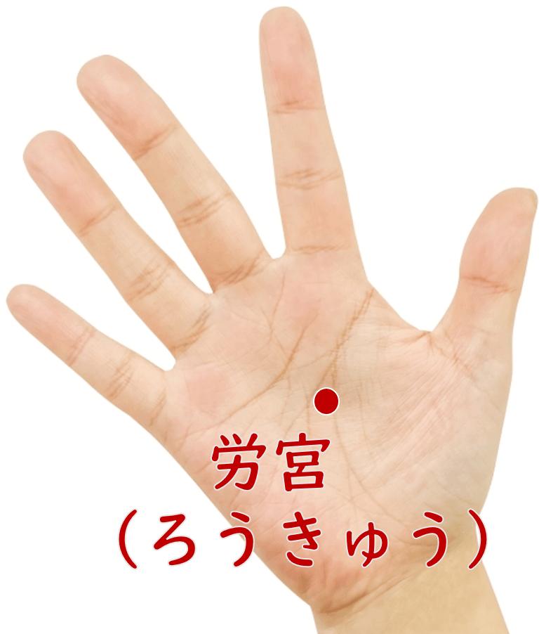 右手の労宮